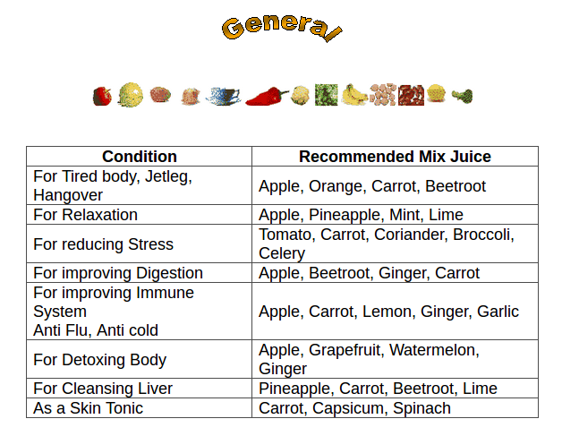 mixed_fruit_juices_general